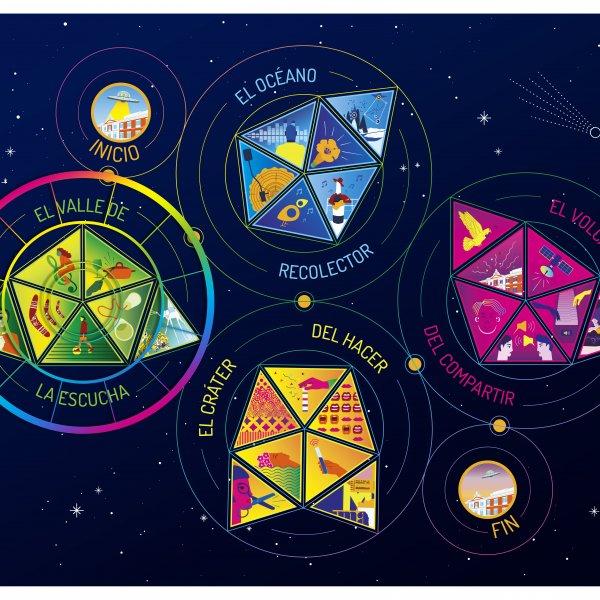 La Kepler